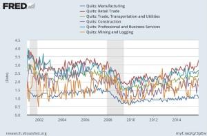 職位空缺和勞動力流動調查